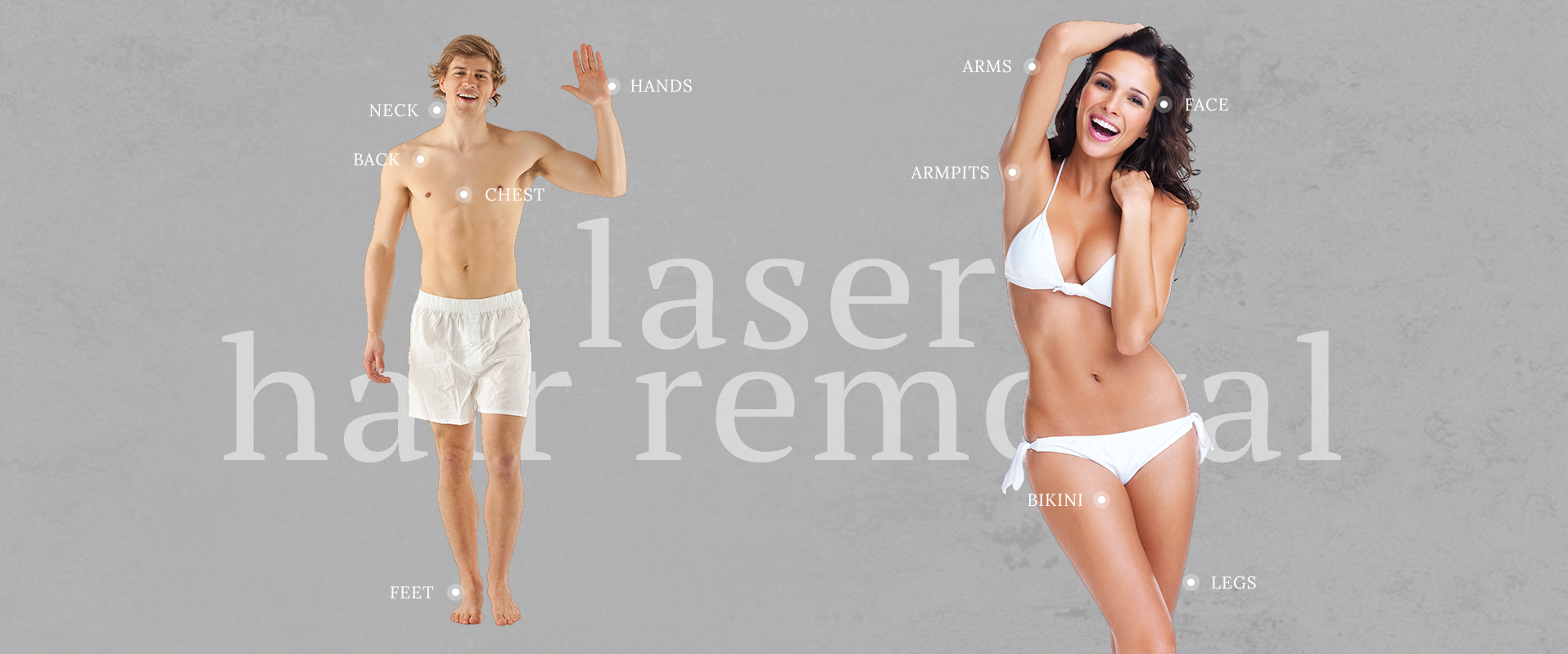 permanent hair removal zones